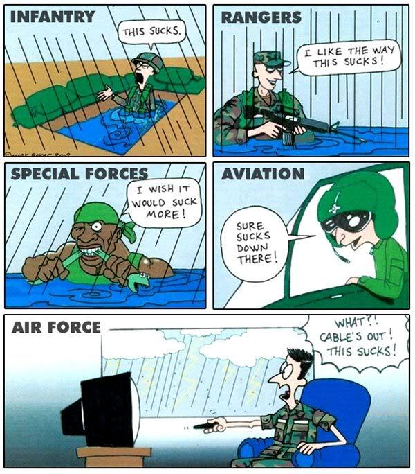 military sucks comparison