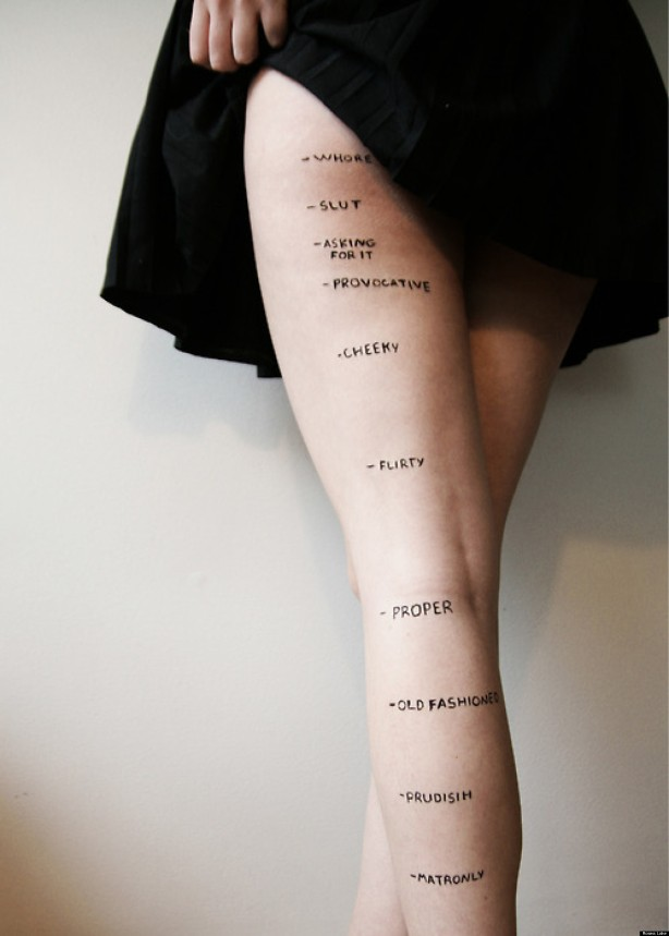 dress length meaning guide