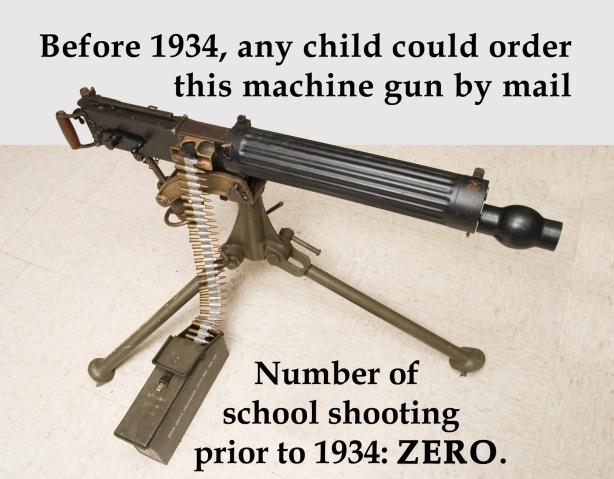 oleg volk before 1934 machinegun by mail