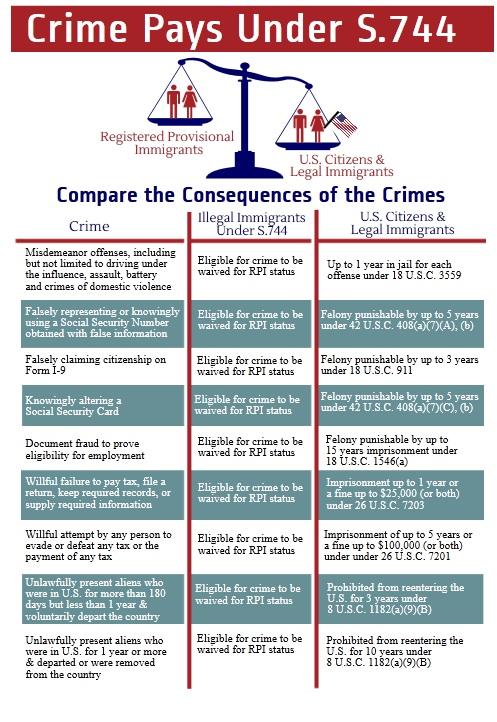 amnesty s 744 crime pays