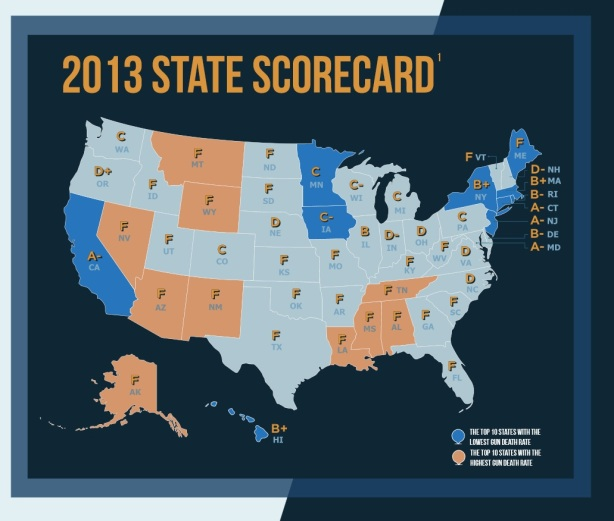 brady 2013 scorecard