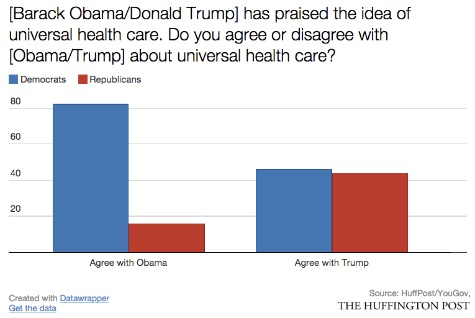 obama trump health care